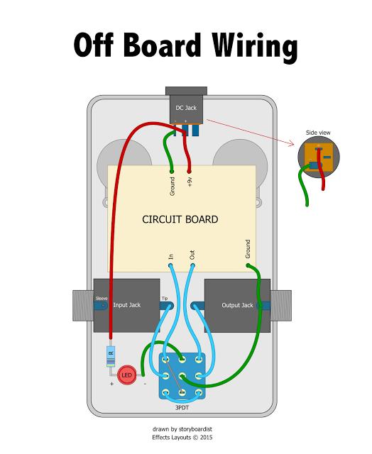 Cableado pedal interno