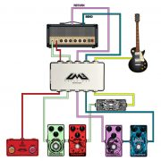The Best Guitar and Studio PatchBox