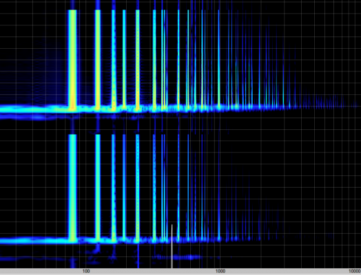 Análisis buffer LME. Tipos de circuitos y espectograma